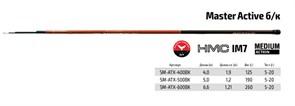 Удилище Surf Master Active 4m. без колец  TX-20